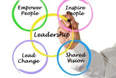 leadership4-e1525094314120