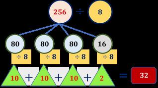 Number sense pembagian - contoh.jpg